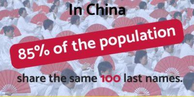 Chinese Namen – Het Vertalen en de Betekenis van Namen in China
